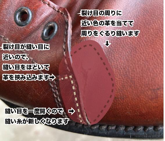 【革靴の破れを修理】別業者で修理例